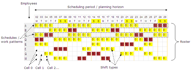 Staff roster solutions fast intelligent scheduling for 3 on 3 off shift pattern template